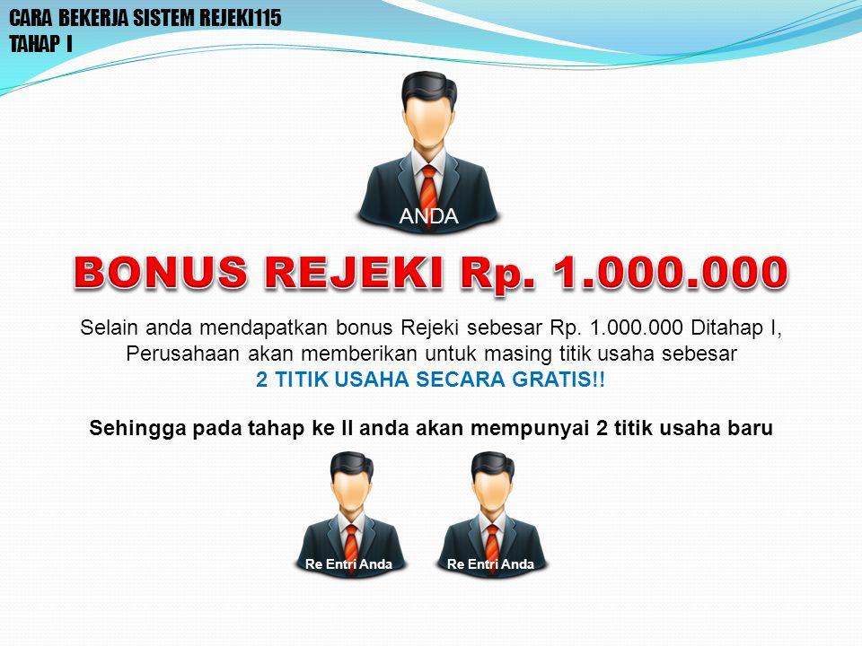 CARA BEKERJA SISTEM REJEKI115 TAHAP I ANDA Selain anda mendapatkan bonus Rejeki sebesar Rp.