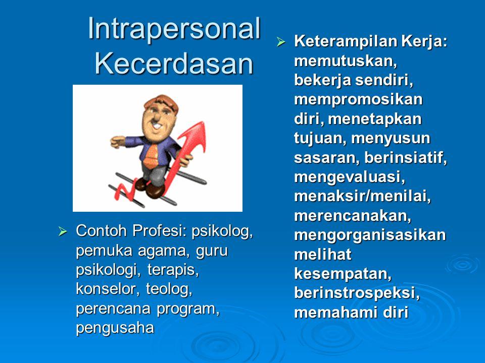 Intrapersonal Kecerdasan  Keterampilan Kerja: memutuskan, bekerja sendiri, mempromosikan diri, menetapkan tujuan, menyusun sasaran, berinsiatif, meng
