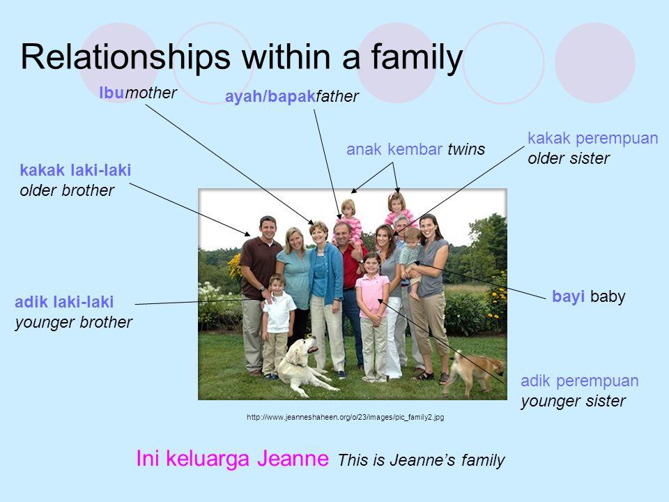 Bagaimana keluarga? What's your family like?