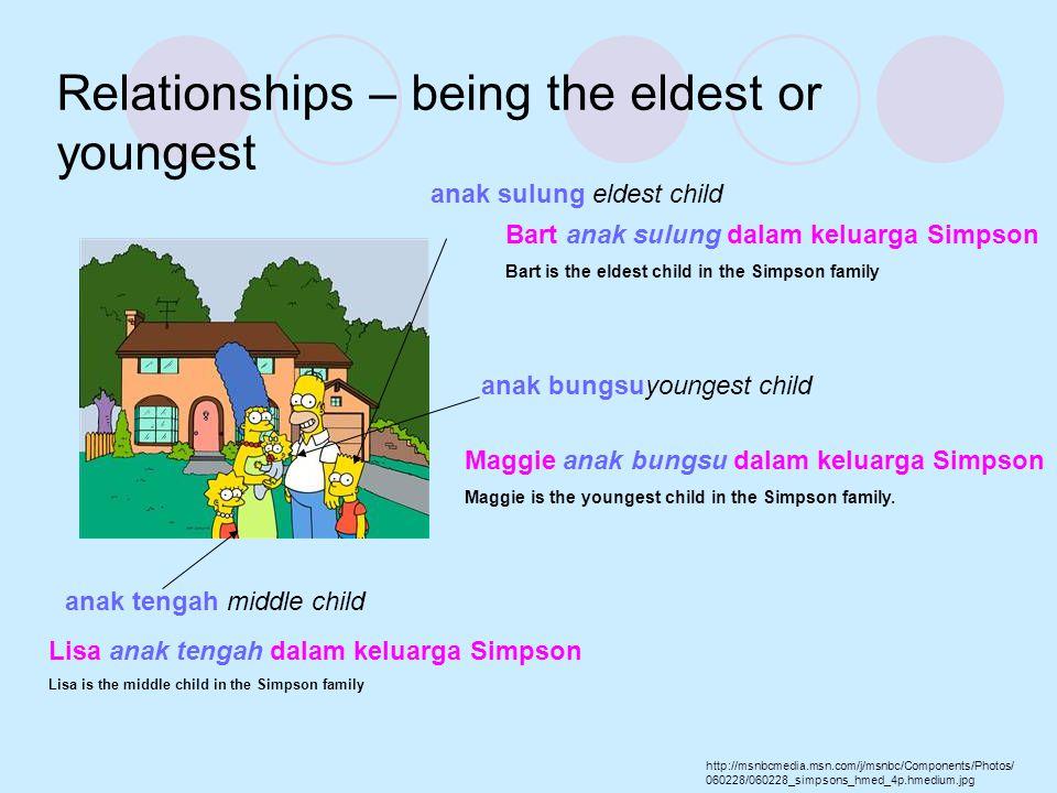 ayah/bapakfather Ibumother Relationships – extended family kakek grandfather Nenek grandmother bibi/tante aunties Binatang pemelihara pet Anjing dog •Di keluarga Simpson ada tiga anak.