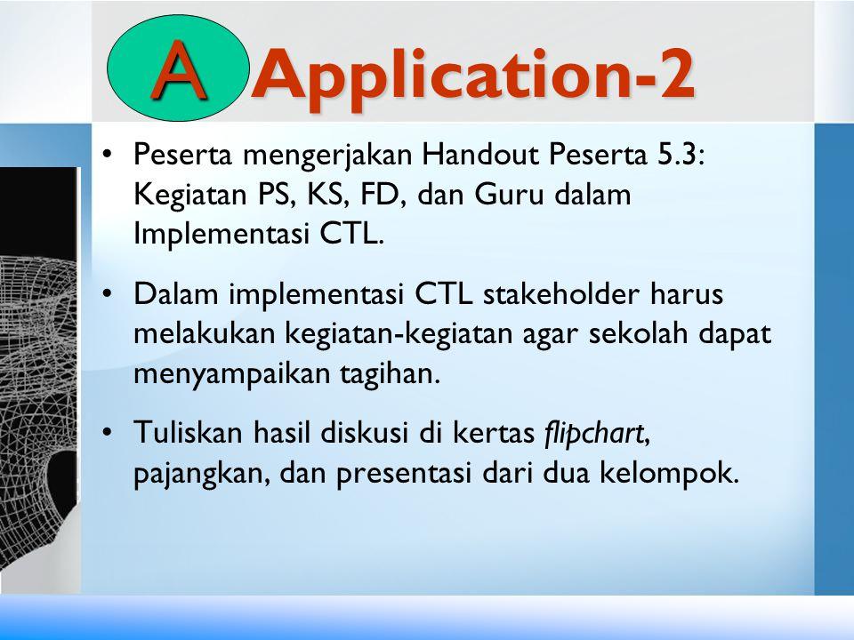 •Peserta mengerjakan Handout Peserta 5.3: Kegiatan PS, KS, FD, dan Guru dalam Implementasi CTL. •Dalam implementasi CTL stakeholder harus melakukan ke