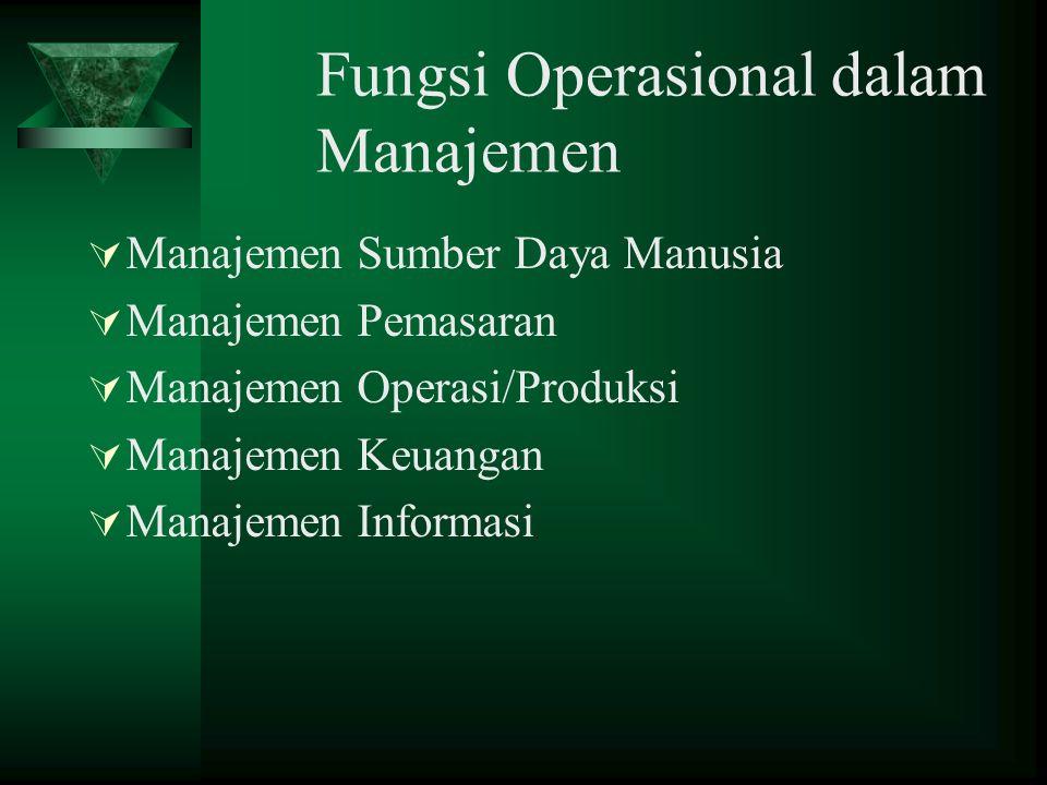 Fungsi Operasional dalam Manajemen  Manajemen Sumber Daya Manusia  Manajemen Pemasaran  Manajemen Operasi/Produksi  Manajemen Keuangan  Manajemen