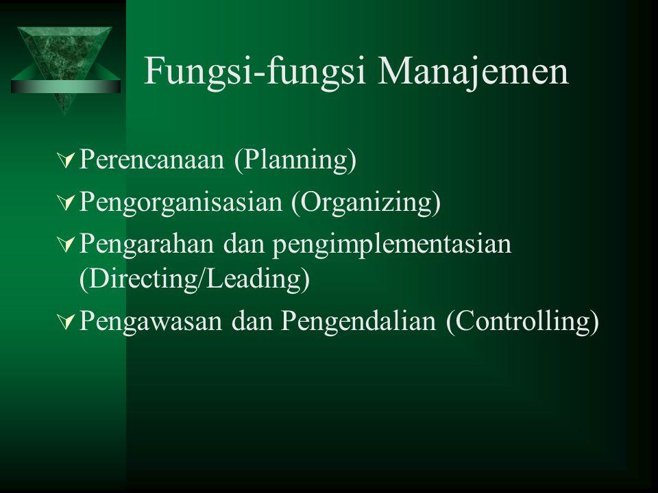 Fungsi-fungsi Manajemen  Perencanaan (Planning)  Pengorganisasian (Organizing)  Pengarahan dan pengimplementasian (Directing/Leading)  Pengawasan