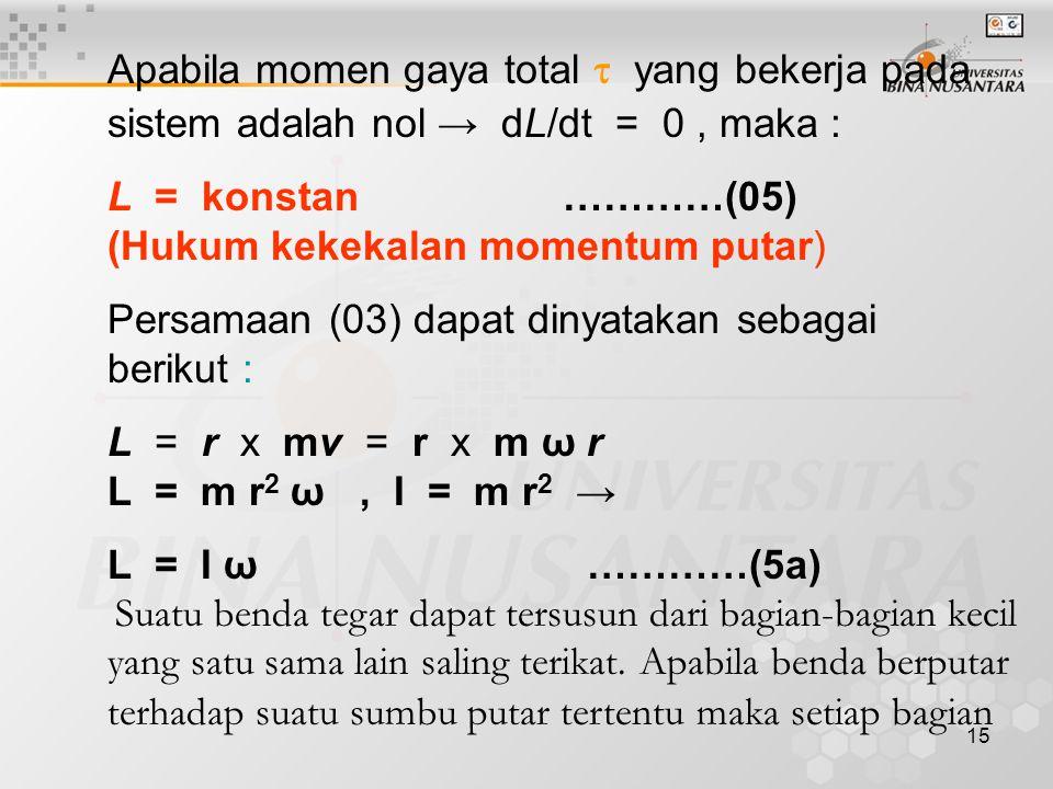 15 Apabila momen gaya total τ yang bekerja pada sistem adalah nol → dL/dt = 0, maka : L = konstan …………(05) (Hukum kekekalan momentum putar) Persamaan