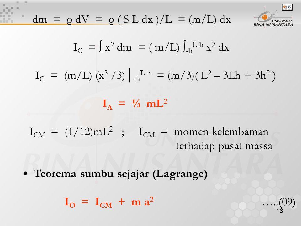 18 dm = ρ dV = ρ ( S L dx )/L = (m/L) dx I C = ∫ x 2 dm = ( m/L) ∫ -h L-h x 2 dx I C = (m/L) (x 3 /3)│ -h L-h = (m/3)( L 2 – 3Lh + 3h 2 ) I A = ⅓ mL 2