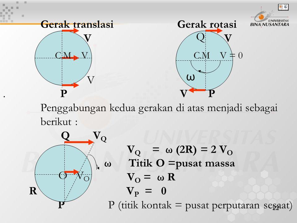22 Gerak translasi Gerak rotasi V V V. P V P Penggabungan kedua gerakan di atas menjadi sebagai berikut : Q V Q V Q = ω (2R) = 2 V O ω Titik O =pusat