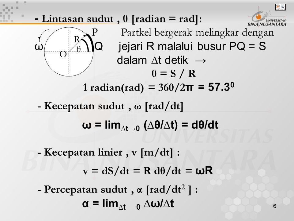 6 - Lintasan sudut, θ [radian = rad]: P Partkel bergerak melingkar dengan ω Q jejari R malalui busur PQ = S dalam ∆t detik → θ = S / R 1 radian(rad) =