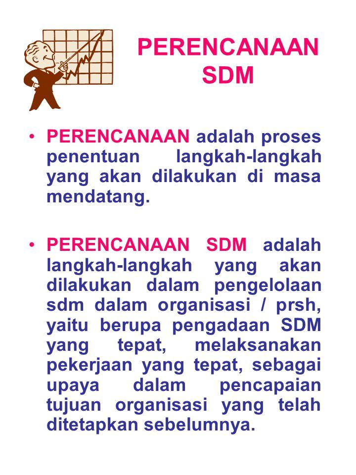 PERENCANAAN SDM •PERENCANAAN adalah proses penentuan langkah-langkah yang akan dilakukan di masa mendatang. •PERENCANAAN SDM adalah langkah-langkah ya