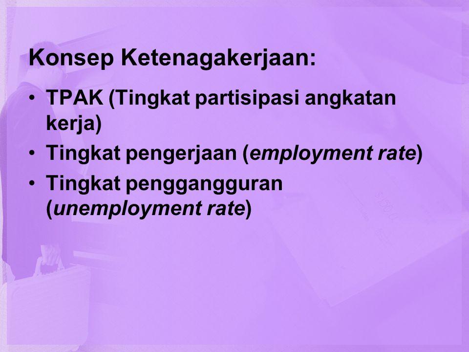 Konsep Ketenagakerjaan: •TPAK (Tingkat partisipasi angkatan kerja) •Tingkat pengerjaan (employment rate) •Tingkat penggangguran (unemployment rate)