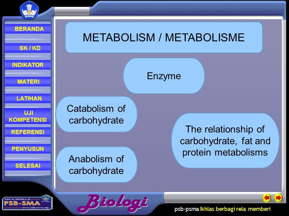 psb-psma Ikhlas berbagi rela memberi REFERENSI LATIHAN MATERI PENYUSUN INDIKATOR SK / KD UJI KOMPETENSI BERANDA SELESAI INDIKATOR 2.1.1 Menjelaskan pengertian metabolisme.