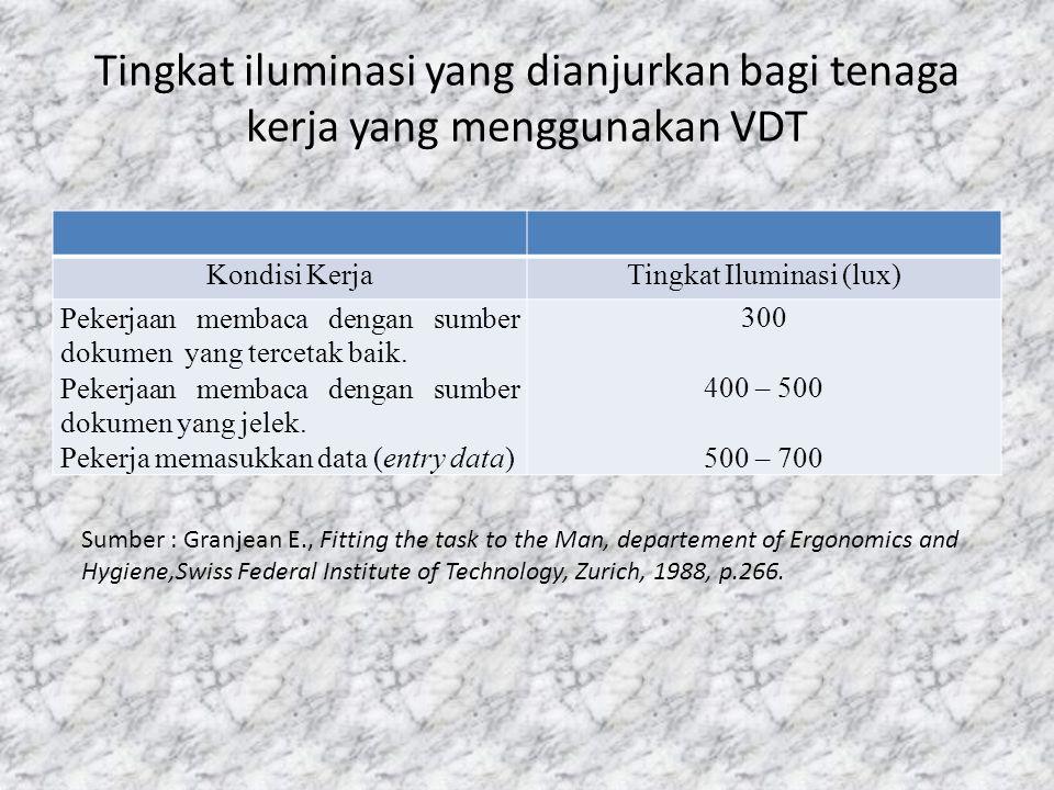 Kontras antara Layar Monitor dan Dokumen • Kontras antara layar monitor dan dokumen dianjurkan tidak terlalu besar yaitu 10:1.