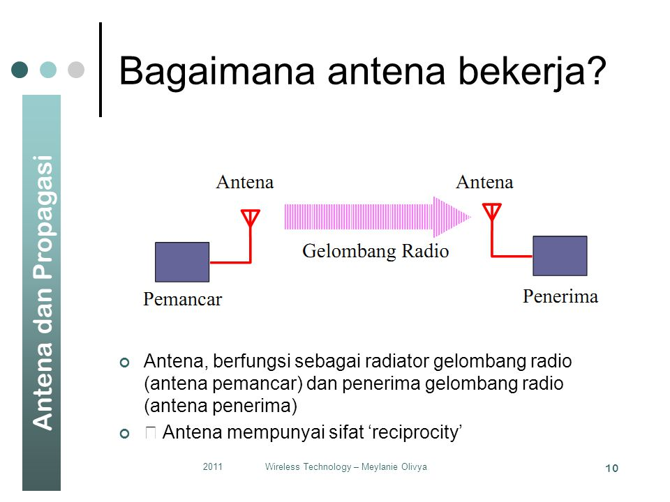 Antena dan Propagasi Bagaimana antena bekerja.