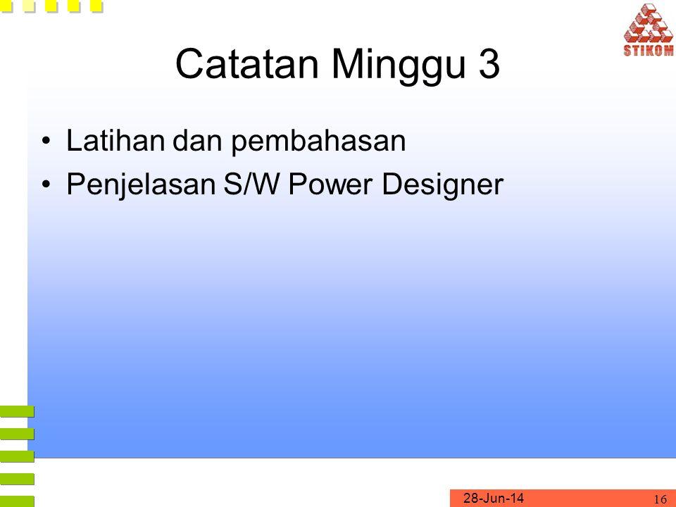 28-Jun-14 Catatan Minggu 3 •Latihan dan pembahasan •Penjelasan S/W Power Designer 16
