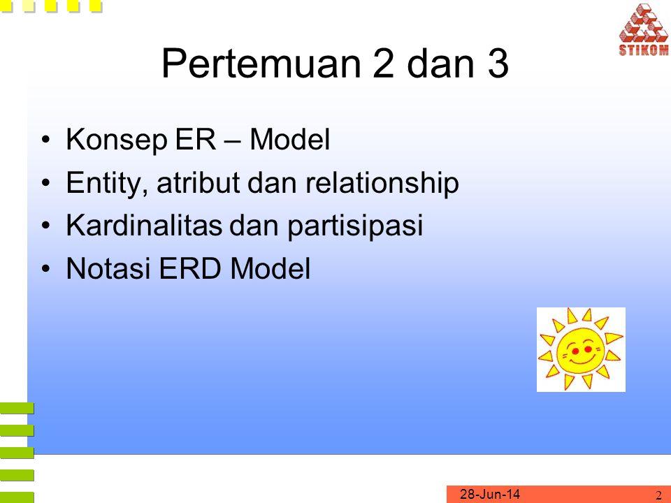 28-Jun-14 Pertemuan 2 dan 3 •Konsep ER – Model •Entity, atribut dan relationship •Kardinalitas dan partisipasi •Notasi ERD Model 2