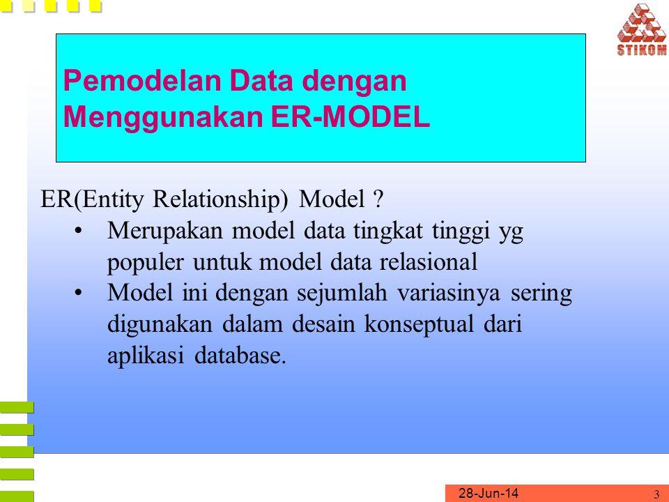 28-Jun-14 4 Notasi Utk ER-Diagram ENTITY TYPE RELATIONSHIP TYPE ATTRIBUTE