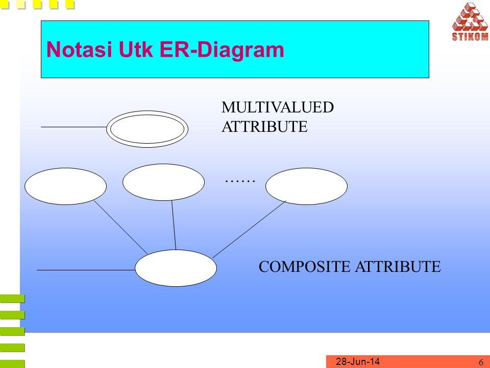 28-Jun-14 7 Notasi Utk ER-Diagram DERIVED ATTRIBUTE E2E2 R E1E1 TOTAL PARTICIPATION OF E 2 IN R
