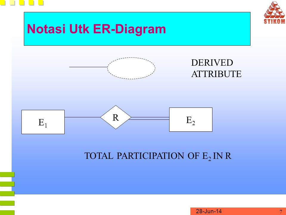28-Jun-14 7 Notasi Utk ER-Diagram DERIVED ATTRIBUTE E2E2 R E1E1 TOTAL PARTICIPATION OF E 2 IN R