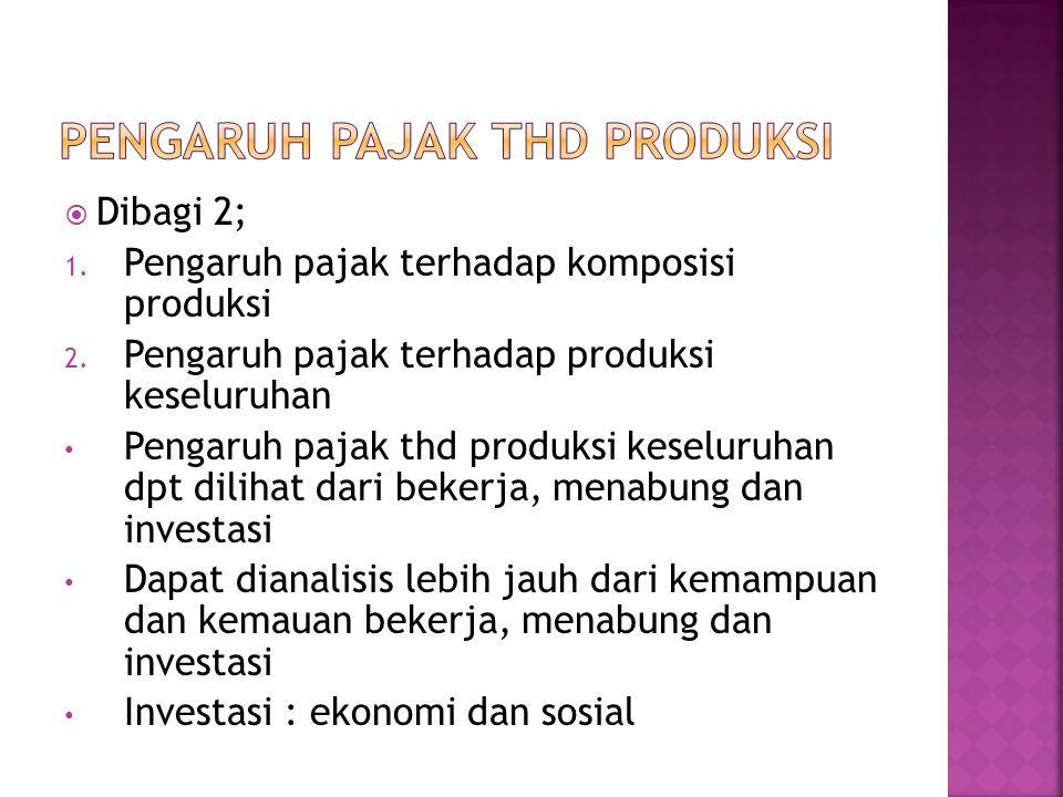  Dibagi 2; 1. Pengaruh pajak terhadap komposisi produksi 2. Pengaruh pajak terhadap produksi keseluruhan • Pengaruh pajak thd produksi keseluruhan dp