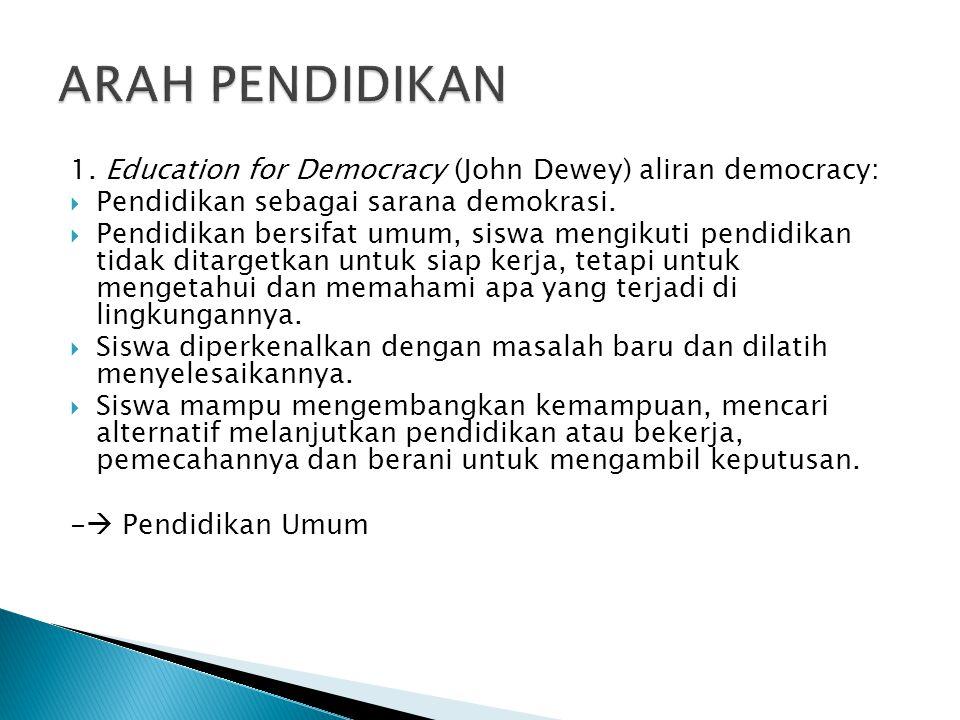 1. Education for Democracy (John Dewey) aliran democracy:  Pendidikan sebagai sarana demokrasi.