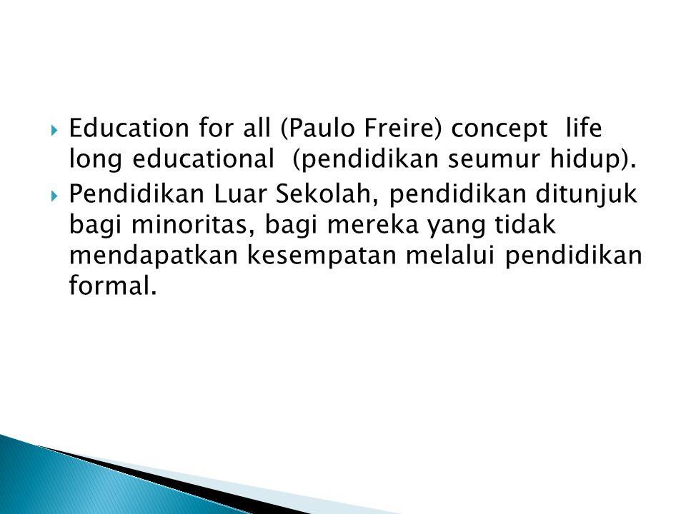  Menyiapkan siswa menjadi manusia Indonesia seutuhnya yang mampu meningkatkan kualitas hidup, mampu mengembangkan dirinya, dan memiliki keahlian dan keberanian membuka peluang meningkatkan penghasilan.