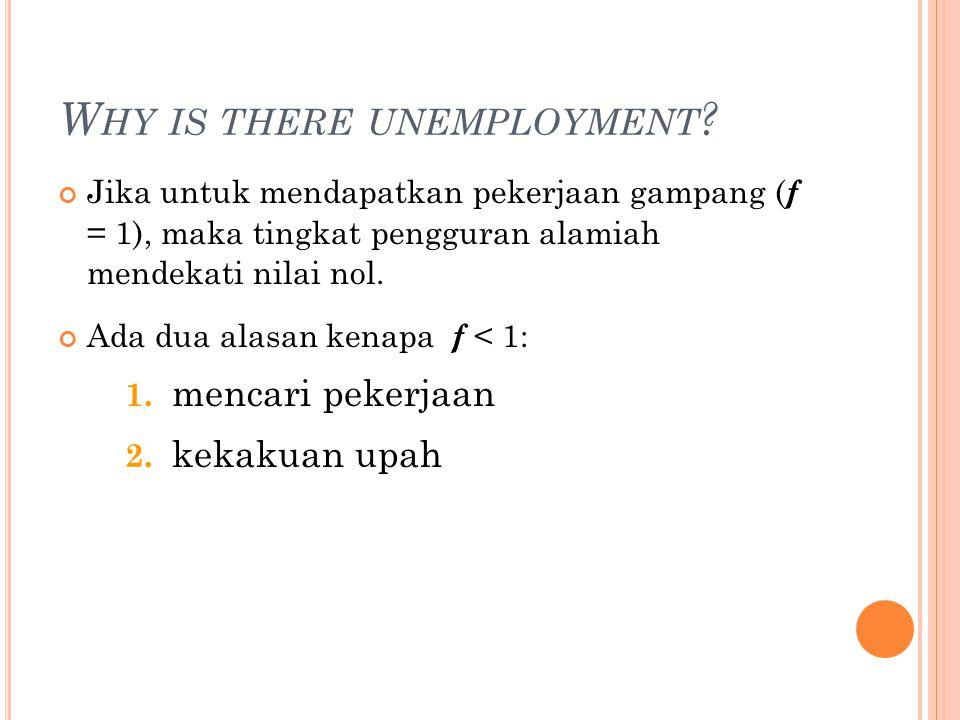 W HY IS THERE UNEMPLOYMENT ? Jika untuk mendapatkan pekerjaan gampang ( f = 1), maka tingkat pengguran alamiah mendekati nilai nol. Ada dua alasan ken
