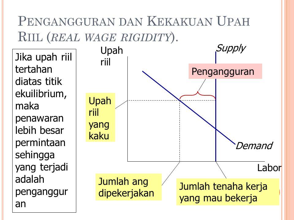 P ENGANGGURAN DAN K EKAKUAN U PAH R IIL ( REAL WAGE RIGIDITY ). Labor Upah riil Supply Demand Pengangguran Upah riil yang kaku Jumlah tenaha kerja yan