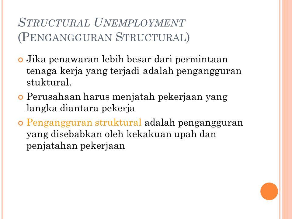 S TRUCTURAL U NEMPLOYMENT (P ENGANGGURAN S TRUCTURAL ) Jika penawaran lebih besar dari permintaan tenaga kerja yang terjadi adalah pengangguran stuktu