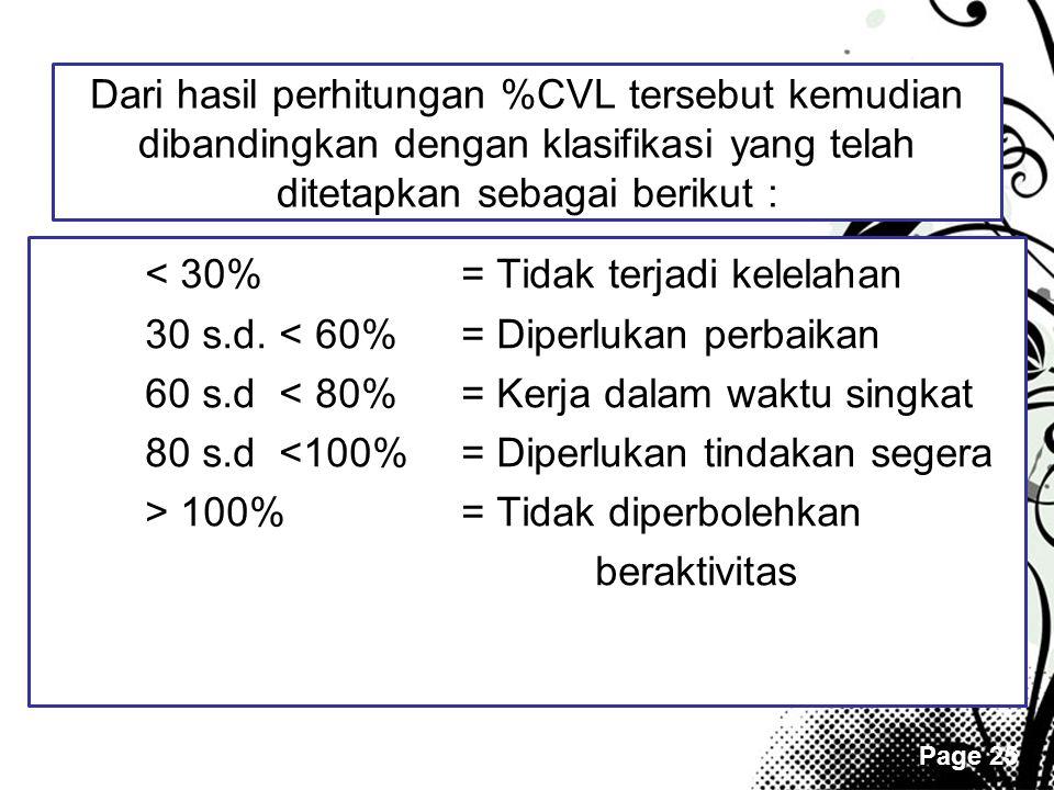 Page 25 Dari hasil perhitungan %CVL tersebut kemudian dibandingkan dengan klasifikasi yang telah ditetapkan sebagai berikut : < 30%= Tidak terjadi kel