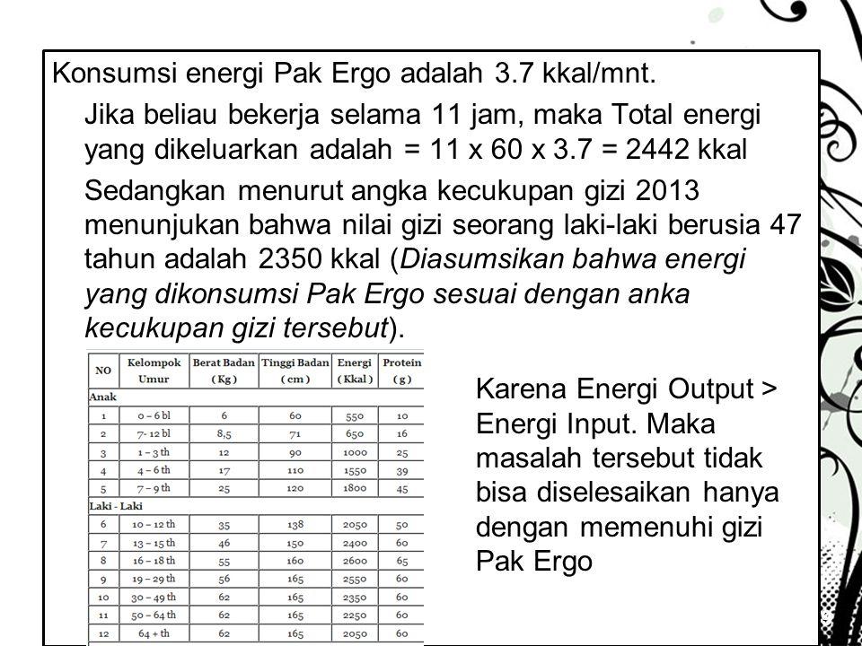 Page 29 Konsumsi energi Pak Ergo adalah 3.7 kkal/mnt. Jika beliau bekerja selama 11 jam, maka Total energi yang dikeluarkan adalah = 11 x 60 x 3.7 = 2