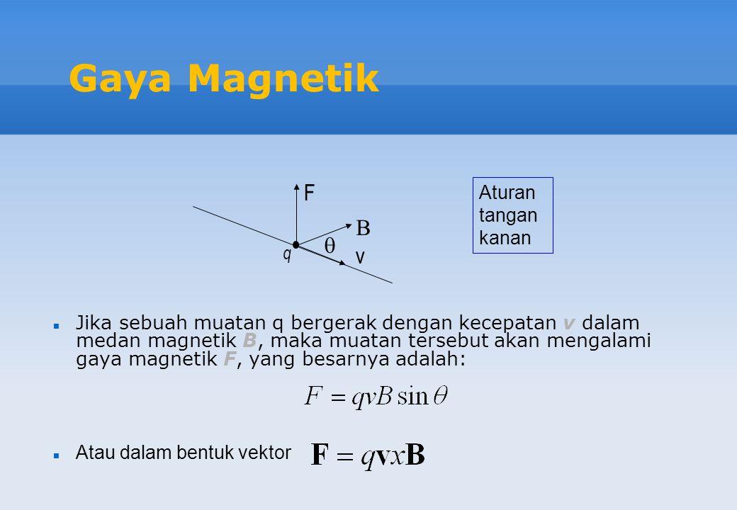 Gaya Magnetik  Jika sebuah muatan q bergerak dengan kecepatan v dalam medan magnetik B, maka muatan tersebut akan mengalami gaya magnetik F, yang bes
