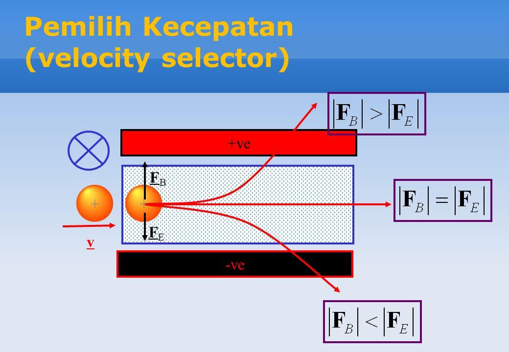 Pemilih Kecepatan (velocity selector) -ve +ve + FEFE + v FBFB FBFB