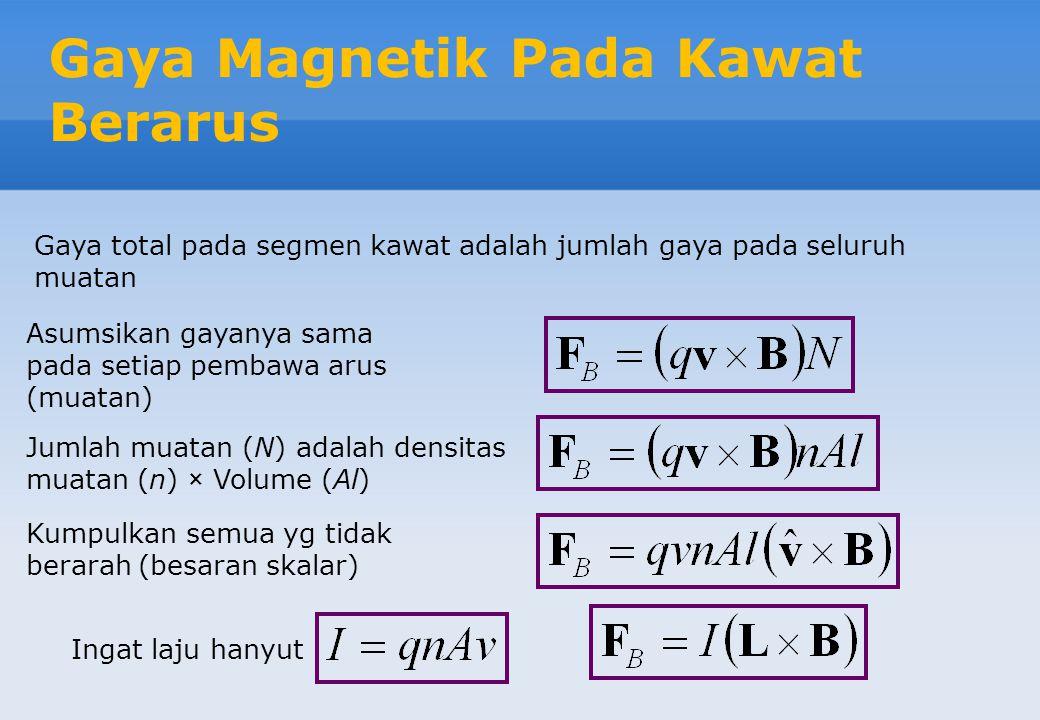 Gaya Magnetik Pada Kawat Berarus Asumsikan gayanya sama pada setiap pembawa arus (muatan) Jumlah muatan (N) adalah densitas muatan (n) × Volume (Al) K
