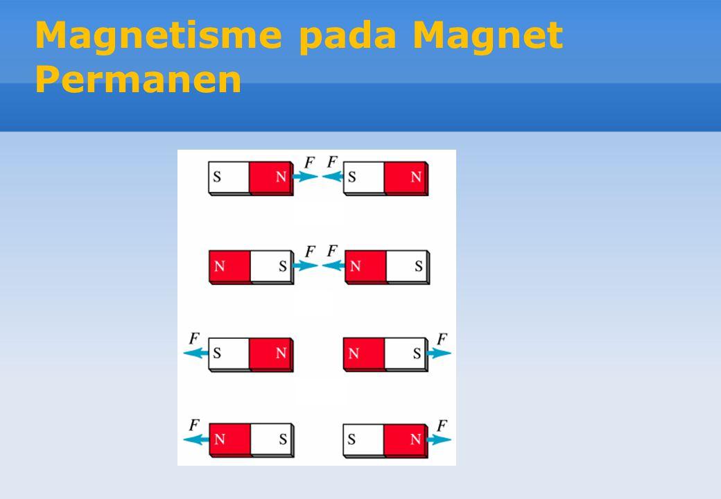 Gaya Magnetik Pada Kawat Berarus Asumsikan gayanya sama pada setiap pembawa arus (muatan) Jumlah muatan (N) adalah densitas muatan (n) × Volume (Al) Kumpulkan semua yg tidak berarah (besaran skalar) Ingat laju hanyut Gaya total pada segmen kawat adalah jumlah gaya pada seluruh muatan