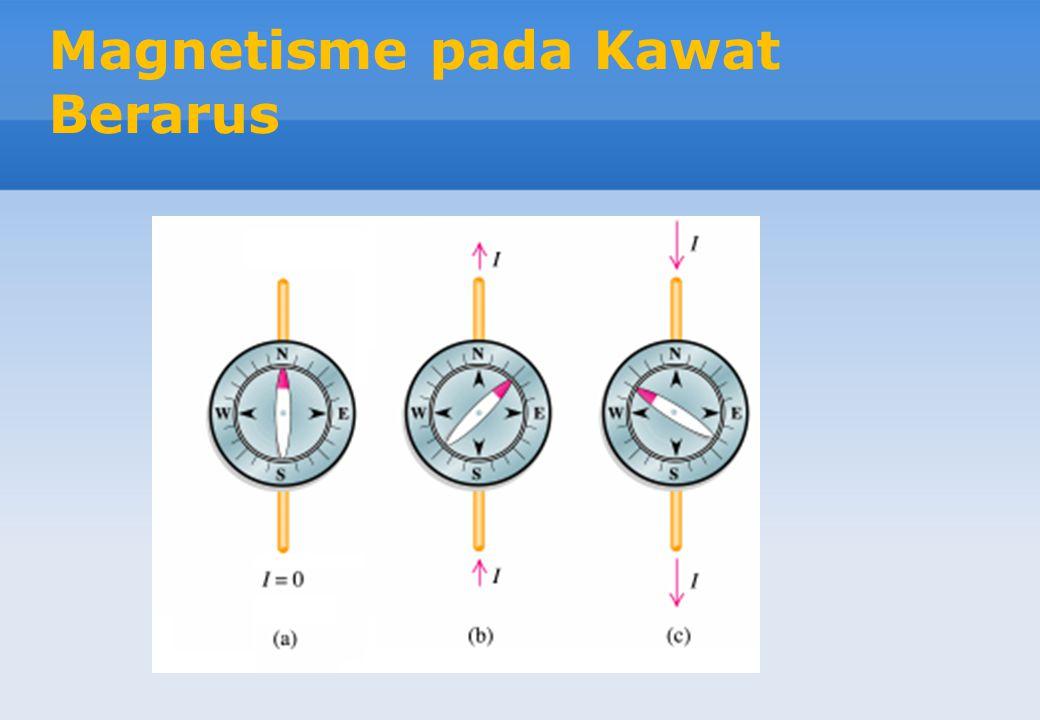 Usaha dan Energi Gaya magnetik tidak bekerja untuk memindahkan partikel yang bergerak Energi kinetik partikel tidak berubah Laju tidak berubah tetapi kecepatan dan arah bisa berubah