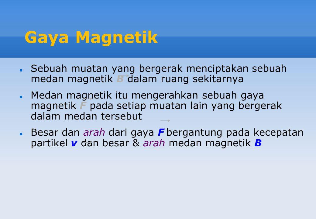 Gaya Magnetik  Jika sebuah muatan q bergerak dengan kecepatan v dalam medan magnetik B, maka muatan tersebut akan mengalami gaya magnetik F, yang besarnya adalah:  Atau dalam bentuk vektor   v F q Aturan tangan kanan