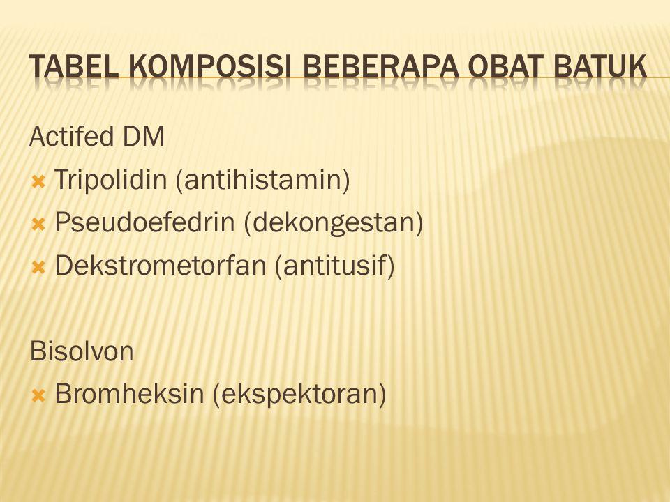 Actifed DM  Tripolidin (antihistamin)  Pseudoefedrin (dekongestan)  Dekstrometorfan (antitusif) Bisolvon  Bromheksin (ekspektoran)