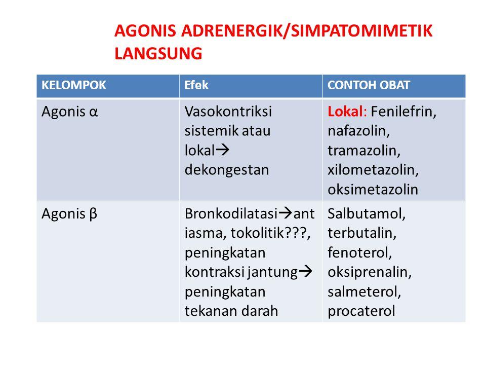 AGONIS ADRENERGIK/SIMPATOMIMETIK LANGSUNG KELOMPOKEfekCONTOH OBAT Agonis αVasokontriksi sistemik atau lokal  dekongestan Lokal: Fenilefrin, nafazolin