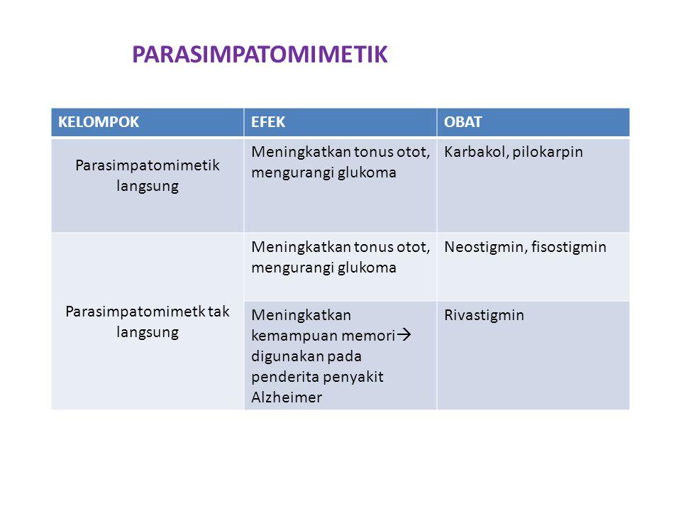 KELOMPOKEFEKOBAT Parasimpatomimetik langsung Meningkatkan tonus otot, mengurangi glukoma Karbakol, pilokarpin Parasimpatomimetk tak langsung Meningkat