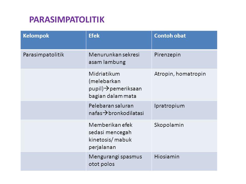 KelompokEfekContoh obat ParasimpatolitikMenurunkan sekresi asam lambung Pirenzepin Midriatikum (melebarkan pupil)  pemeriksaan bagian dalam mata Atro