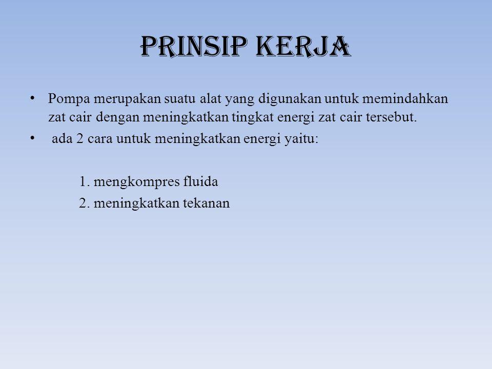 PRINSIP KERJA • Pompa merupakan suatu alat yang digunakan untuk memindahkan zat cair dengan meningkatkan tingkat energi zat cair tersebut. • ada 2 car