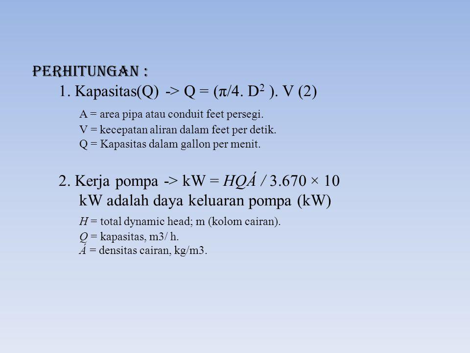 Perhitungan : 1. Kapasitas(Q) -> Q = (π/4. D 2 ). V (2) A = area pipa atau conduit feet persegi. V = kecepatan aliran dalam feet per detik. Q = Kapasi