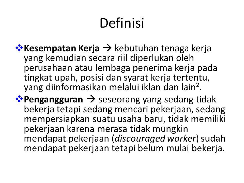 Definisi  Kesempatan Kerja  kebutuhan tenaga kerja yang kemudian secara riil diperlukan oleh perusahaan atau lembaga penerima kerja pada tingkat upa