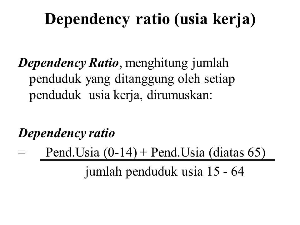 Dependency ratio (usia kerja) Dependency Ratio, menghitung jumlah penduduk yang ditanggung oleh setiap penduduk usia kerja, dirumuskan: Dependency rat