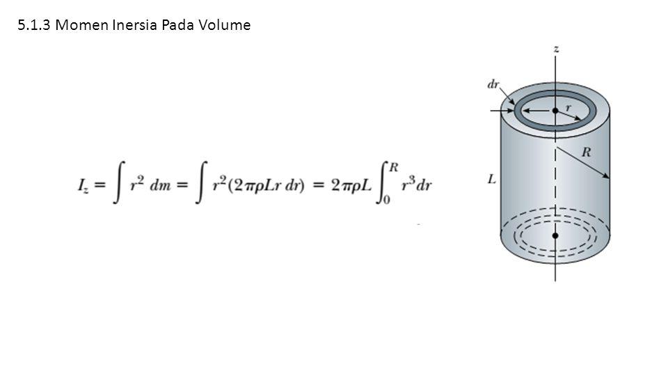 5.1.3 Momen Inersia Pada Volume