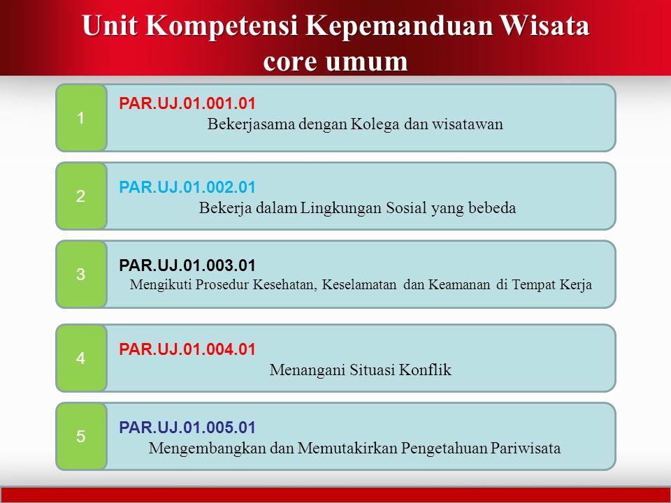 Unit Kompetensi Kepemanduan Wisata core umum 5 4 3 2 1 PAR.UJ.01.001.01 Bekerjasama dengan Kolega dan wisatawan PAR.UJ.01.002.01 Bekerja dalam Lingkun