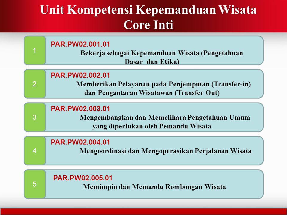 Unit Kompetensi Kepemanduan Wisata Core Inti 1 PAR.PW02.001.01 Bekerja sebagai Kepemanduan Wisata (Pengetahuan Dasar dan Etika) 2 PAR.PW02.002.01 Memb