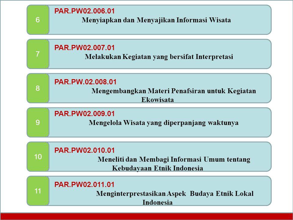 6 PAR.PW02.006.01 Menyiapkan dan Menyajikan Informasi Wisata 7 PAR.PW02.007.01 Melakukan Kegiatan yang bersifat Interpretasi 8 PAR.PW.02.008.01 Mengem