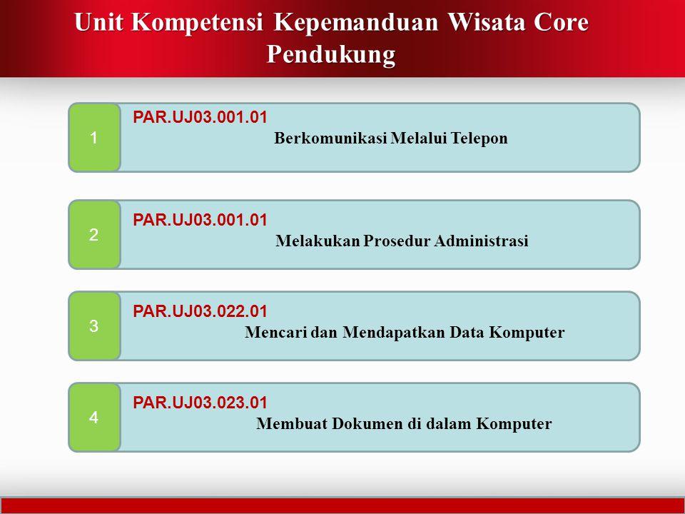 Unit Kompetensi Kepemanduan Wisata Core Pendukung 1 PAR.UJ03.001.01 Berkomunikasi Melalui Telepon 2 PAR.UJ03.001.01 Melakukan Prosedur Administrasi 3