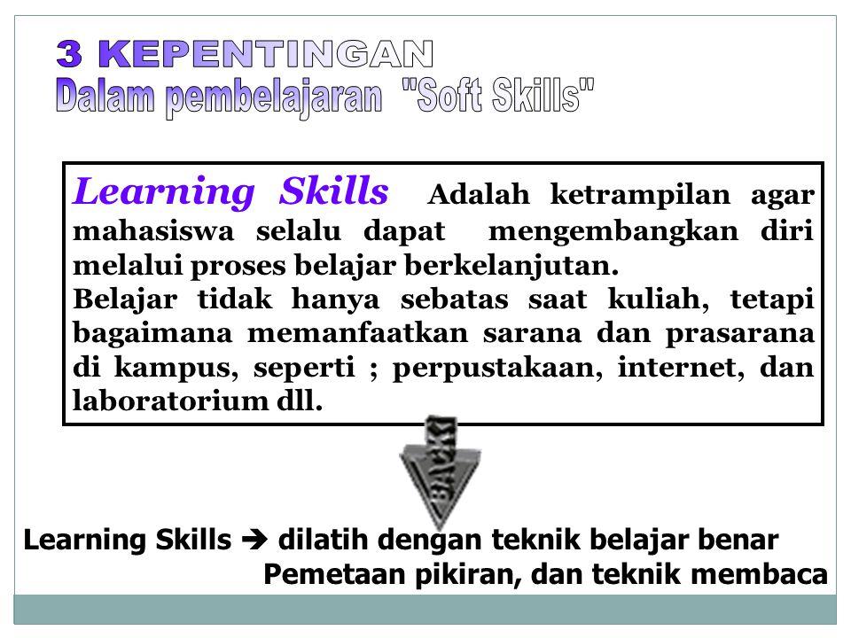 Learning Skills Adalah ketrampilan agar mahasiswa selalu dapat mengembangkan diri melalui proses belajar berkelanjutan.