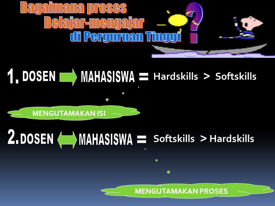 Hardskills > Softskills Softskills > Hardskills MENGUTAMAKAN ISI MENGUTAMAKAN PROSES